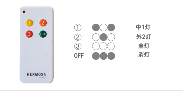 DINER3(ダイナー3)ガラスペンダントライト(リモコン付き)